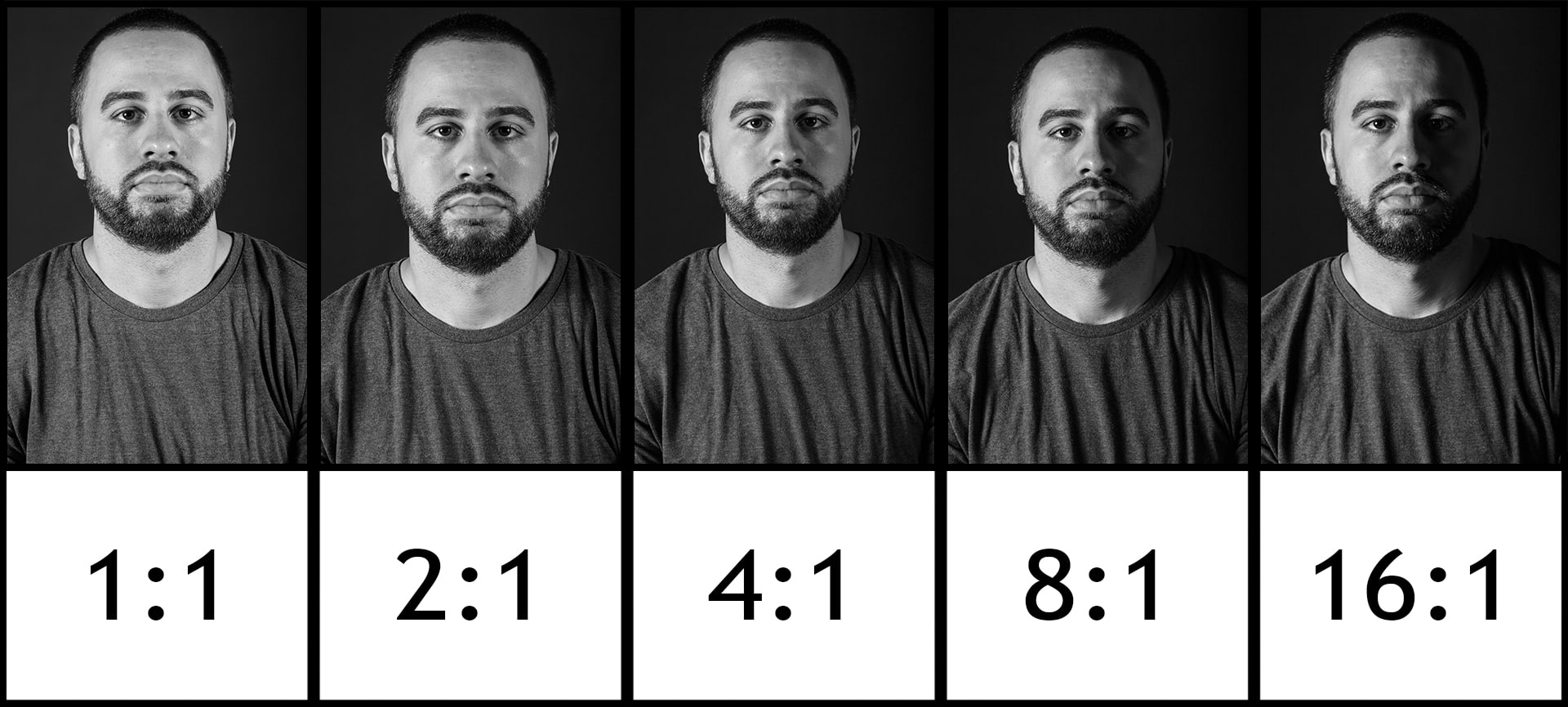 A Quick Guide for Lighting in Filmmaking - An image of different lighting ratios